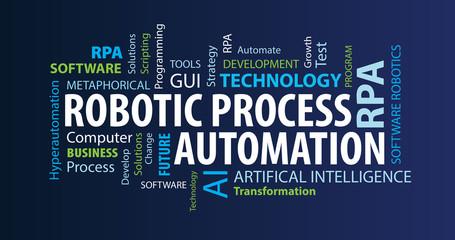 Robotic Process Automation Word Cloud
