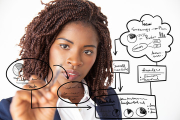 Student holding marker, writing drawing flowchart on glass board. Young African American business woman standing isolated over white background. Education concept