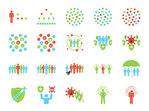 Herd immunity icon set. Included icons as Community immunity, coronavirus, covid-19, immune, people, epidemiological and more.