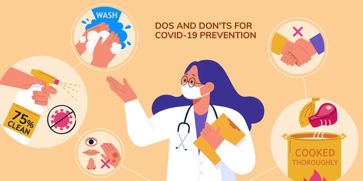 Preventive measures for COVID-19