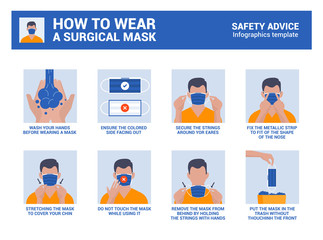 Printed roller blinds On the street How to wear a surgical mask properly. Safety advice infographics. Vector Illustration
