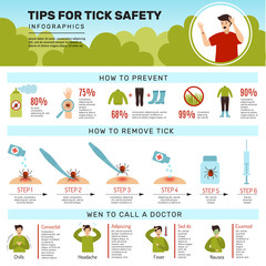 Tick bite. Infographic of human protection from tick borreliosis nature insect remove black mite vector attention placard. Harmful ectoparasite, parasite encephalitis illustration