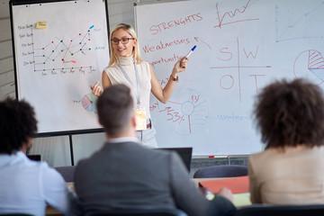 Businesswoman explaining future strategies on a whiteboard. Woman holding a seminar.