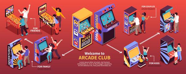 Retro Game Machines Infographic