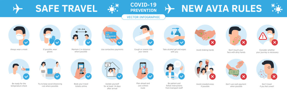 Travel guidance infographic flat style vector. Set of illustrations coronavirus prevention. Travel quarantine rules for travelers avia flights, train trips. International travel preventive measures.