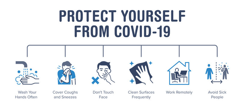 Protect yourself from COVID-19 poster with flat icons. Vector illustration included icon as washing hands, cover cough, work remotely, avoid sick people. Medical infographics for virus prevention