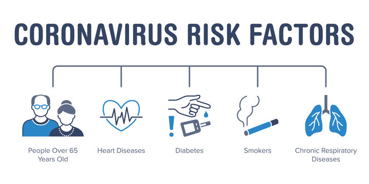 Coronavirus risk factors poster with flat line icons. Vector illustration included icon as elderly citizens, diabetes, heart and respiratory desease pictogram. Medical, healthcare blue infographics