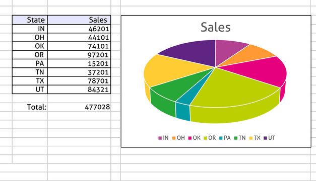 Pie chart customer data list data protection