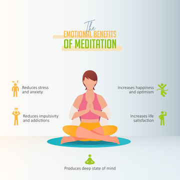 Emotional benefits of meditation infographic for International Yoga Day. A woman meditating in yoga lotus pose and prayer hand at home or living room and practicing yoga. Character Vector Illustration