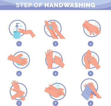 Set of icons, step by step how to wash our hands with illustration and isolated. Against Infections way.