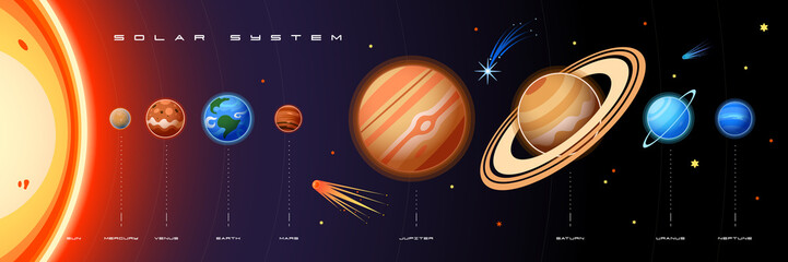 Solar System Horizontal Composition