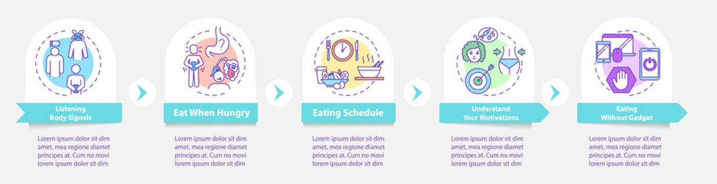 Conscious nutrition practices vector infographic template. Mindful eating presentation design elements. Data visualization with 5 steps. Process timeline chart. Workflow layout with linear icons