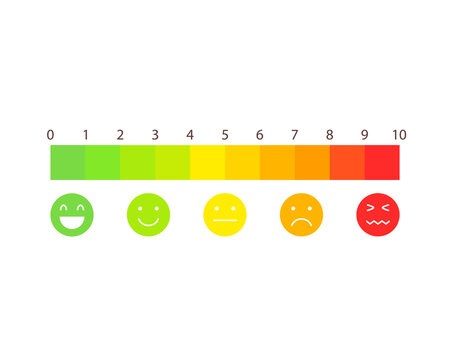 Pain scale 1 - 10 with emoji. Clipart image isolated on white background