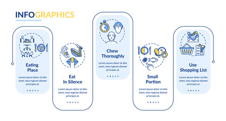 Mindful eating habits vector infographic template. Portion size and chewing presentation design elements. Data visualization with 5 steps. Process timeline chart. Workflow layout with linear icons