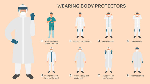 Procedures for wearing medical protective equipment Correct and safe wearing of a mask, leg cover, PPE suit, windproof goggles, hood, plastic set and face shield correctly and safely
