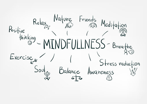 mindfullness concept vector isolated doodle sketch line words