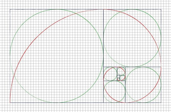 Golden Ratio spiral. Mathematical formula to guide designers for harmony composition.