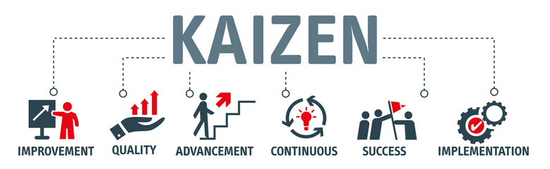 KAIZEN Vector Illustration banner with icons and keywords