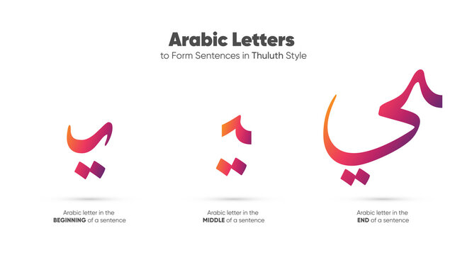 Arabic alphabet letters in Thuluth style - translation Arabic font is (letter Y or I In different places in the sentence) for Ramadan Kareem and Eid Mubarak