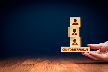Customer value balance concept