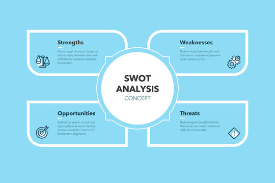 Simple concept for swot analysis concept with four steps and place for your description - blue version. Flat infographic design template for website or presentation.