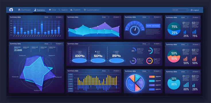 Financial analytical chart set, futuristic web admin panel and trading analysis.  Dashboard technology HUD. UI, UX, KIT interface and network management data screen with charts and diagrams. Vector