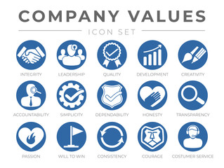 Company Core Values Round Web Icon Set. Integrity, Leadership, Quality Development, Creativity Accountability, Dependability, Honesty, Transparency, Passion, Consistency Courage Customer Service Icons
