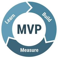 MVP minimum viable product scheme infographics with learn, build and measure, blue circular diagram on white background.