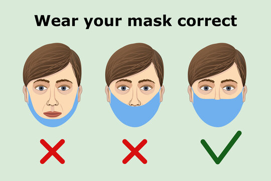 Wear your mask correct. Right way to wear a mask. How to wear face mask right