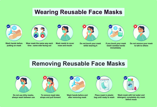 Wearing and removing reusable face masks. How to wear and remove fabric face mask. The right way to put on and take off washable mask.