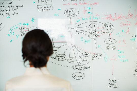 Businesswoman drawing flow chart on whiteboard in office