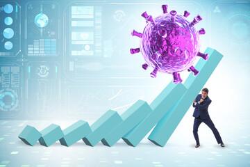 Concept of economic crisis from coronavirus covid-19