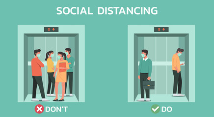 infographic concept correct and wrong way or do and do not to maintain social distancing of people while standing in the lift, new normal life, vector flat illustration