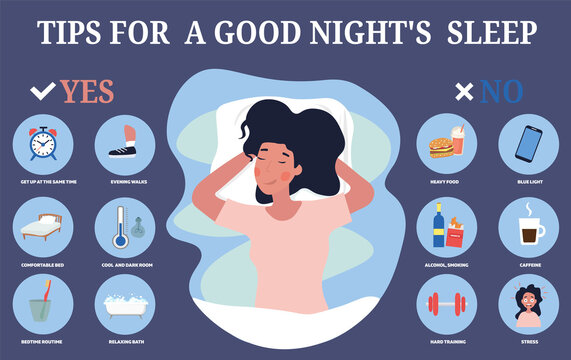 Infographic showing tips for a restful sleep at night with positive and negative pointers on either side of a young woman in bed, colored vector illustration