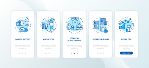 Consequences of unemployment onboarding mobile app page screen with concepts. Results of mass jobs loss walkthrough five steps graphic instructions. UI vector template with RGB color illustrations