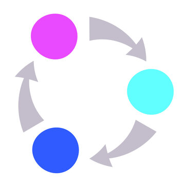 Set of 3 arrows connecting circles, smartart cycle icon, curvature, grey, pink, blue, sharp pointing heads, process concept. For website, digital design, buttons, vector icon, mobile app, presentation