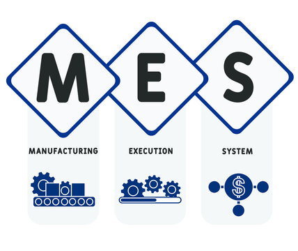 MES - Manufacturing Execution System. business concept background.  vector illustration concept with keywords and icons. lettering illustration with icons for web banner, flyer, landing page, presenta