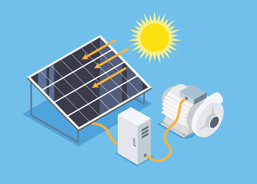 solar cell water pump simple system