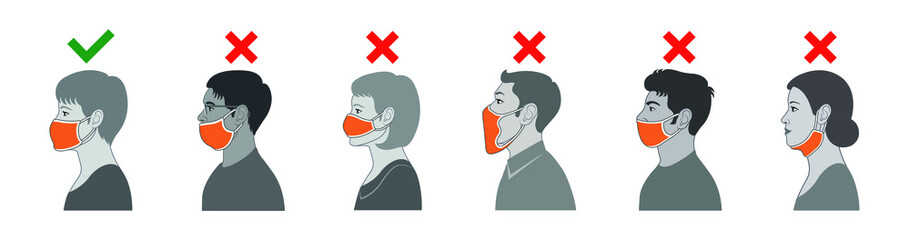 How to wear face mask properly. The wright and wrong way to wear a mask.  Avoid mistakes when wearing face masks.