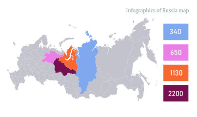 Infographics of Russia map, individual regions vector