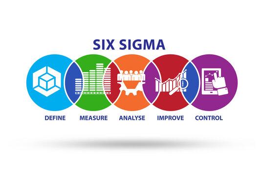 Six sigma illustration - lean management concept