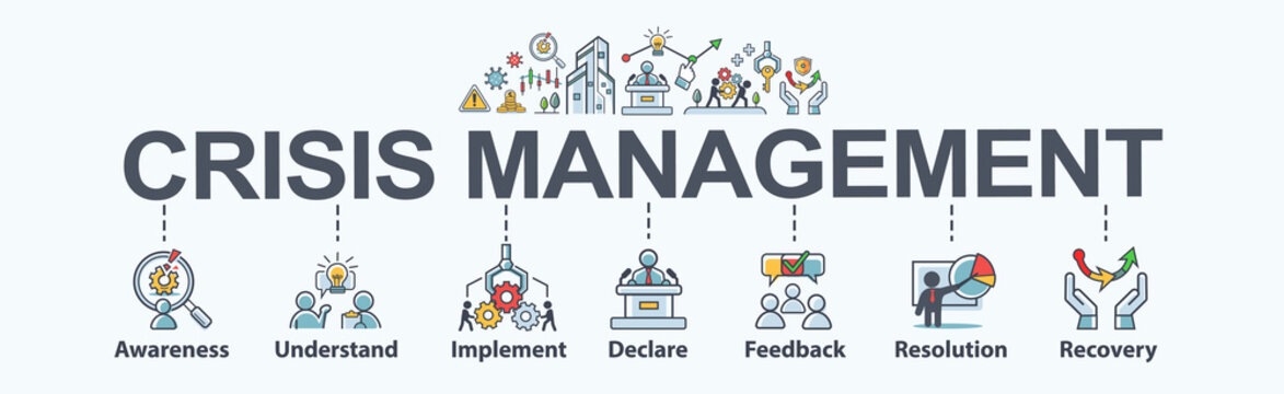 Crisis management banner web icon for business strategy and organization, awareness, risk, implement, declare, feedback, prevention and protection. Minimal vector infographic.