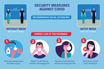 Security measures against covid, recommended social distancing and correct use of the facemask. Vector illustration.