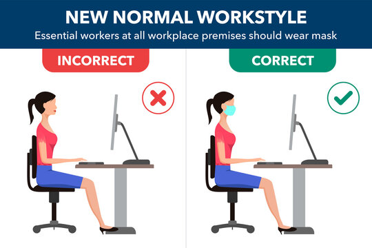 Ergonomics new normal concept. Vector illustration of people's new workstyle at the office wearing a mask during the COVID-19 pandemic.