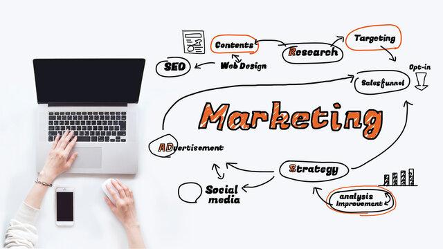 パソコンを操作する手とマーケティング戦略 図解