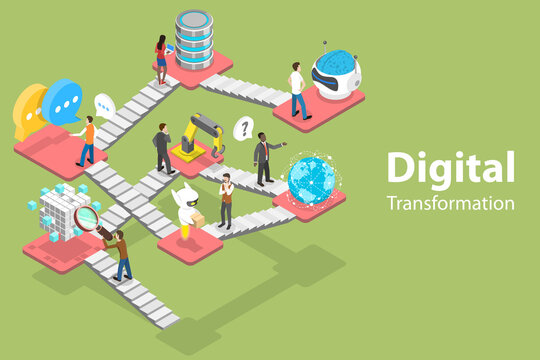3D Isometric Flat Vector Conceptual Illustration of Digital Transformation Areas Which are Big Data, Networking, Automation, Communication, IoT, Robotics, AI, Technology.