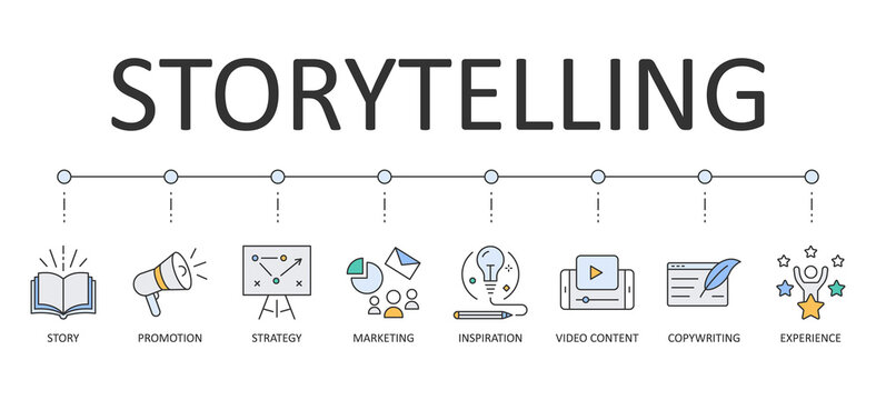 Vector storytelling banner. Editable stroke icons. Story promotion strategy marketing. Video content inspiration copywriting experience