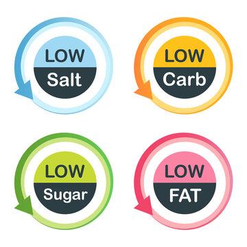 Low fat, salt, carb, sugar food labels.