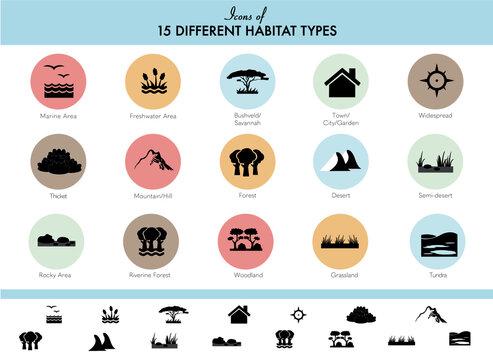 Animal habitat types