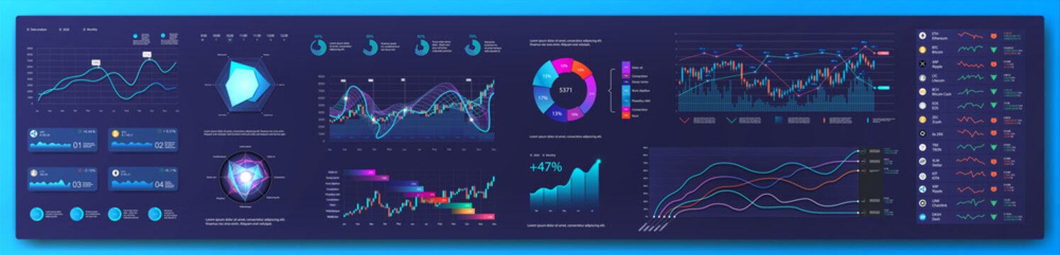 Graphic elements UI, UX, KIT for App and dashboard. Infographic template dashboard with charts, diagrams, graph, data analytics and online statistics. Admin panel UI mockup. Infographic set. Vector